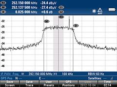 SATCOM spectrum plots